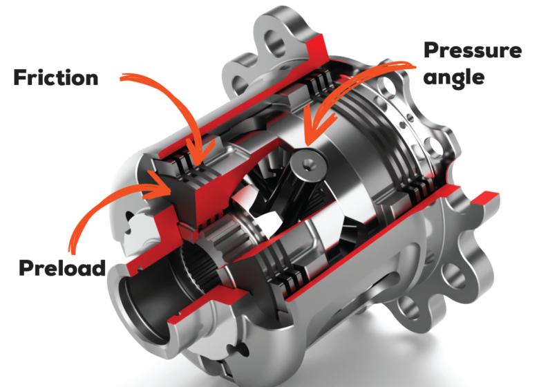 Why change your Final Drive? – KMP Drivetrain Solutions